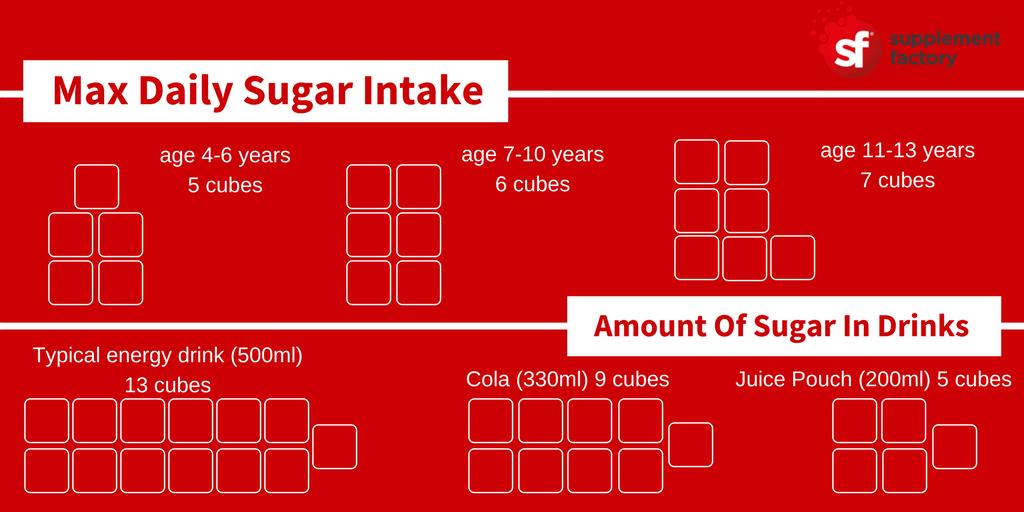 UK Sugar Tax