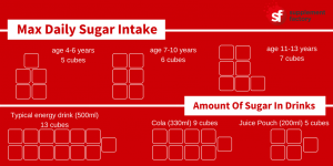 UK Sugar Tax